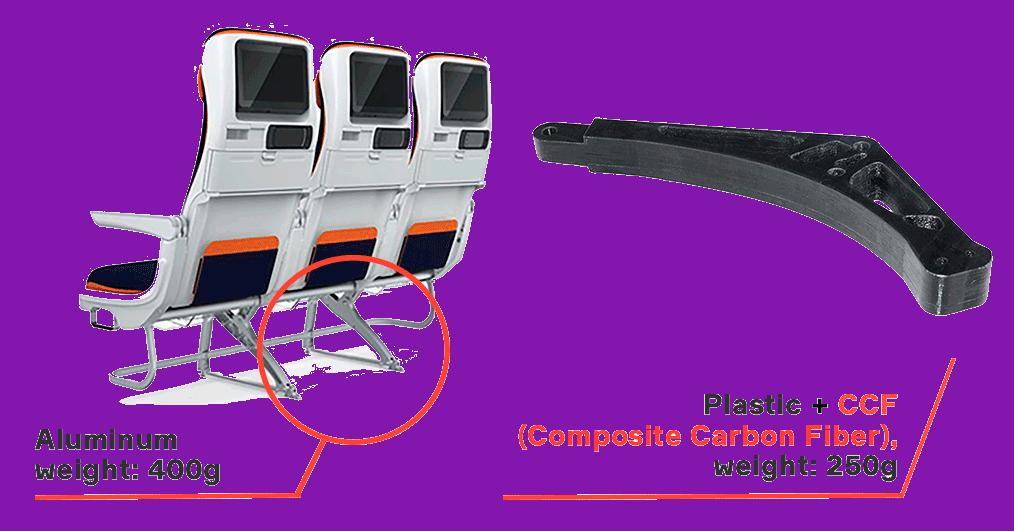 Anisoprint-Flugzeughalterungen-Case-Study